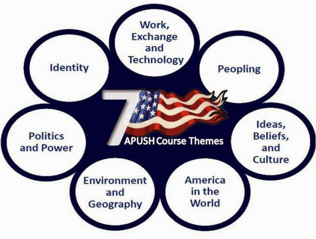 Image APUSH Themes